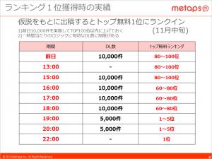 metapsboost03
