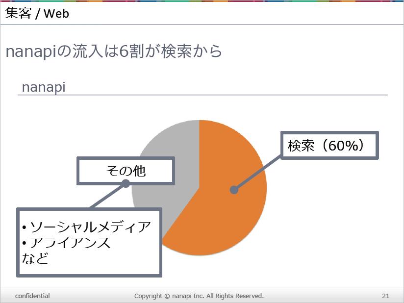 nanapi_webapp04