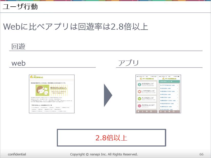 nanapi_webapp17