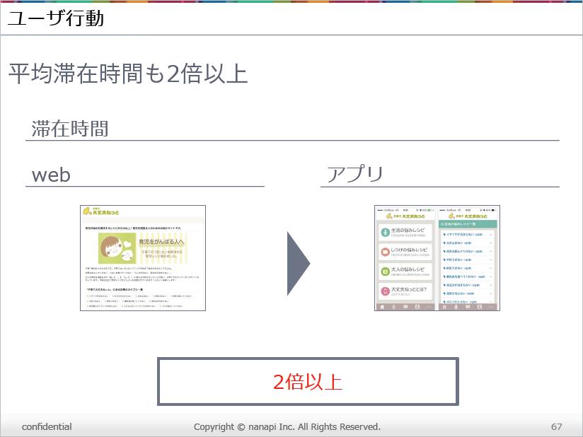 nanapi_webapp18