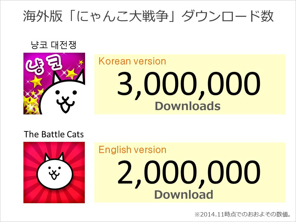 nyanko_world_download