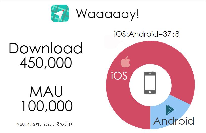 waaaaay_appdata