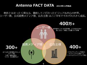 antenna_metaps01