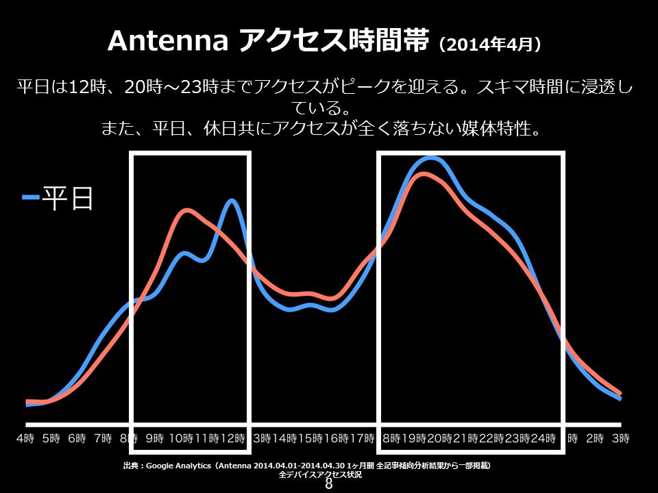 antenna_metaps03