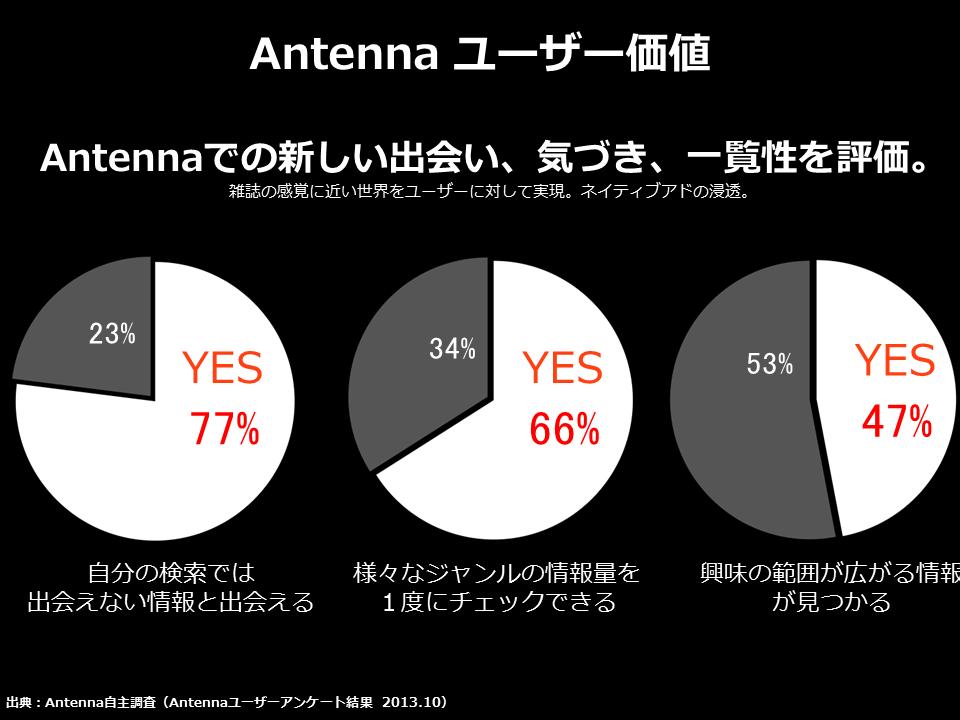 antenna_metaps04