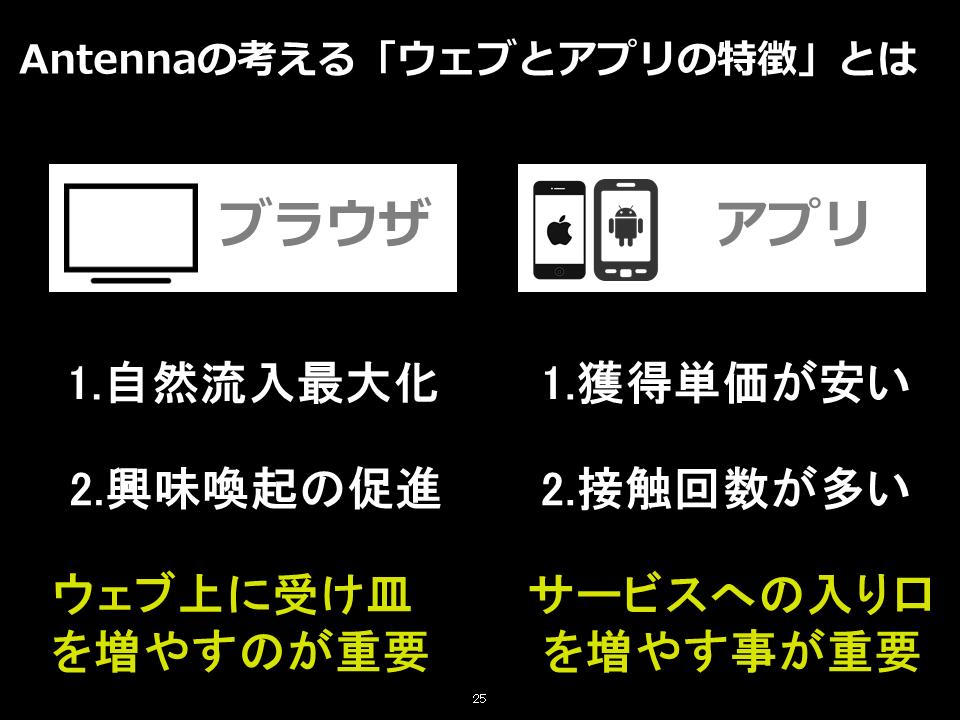 antenna_metaps11