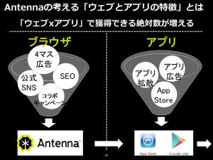 antenna_metaps12
