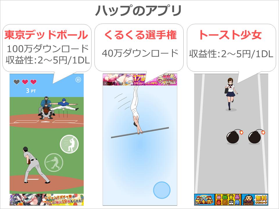 hap_apps