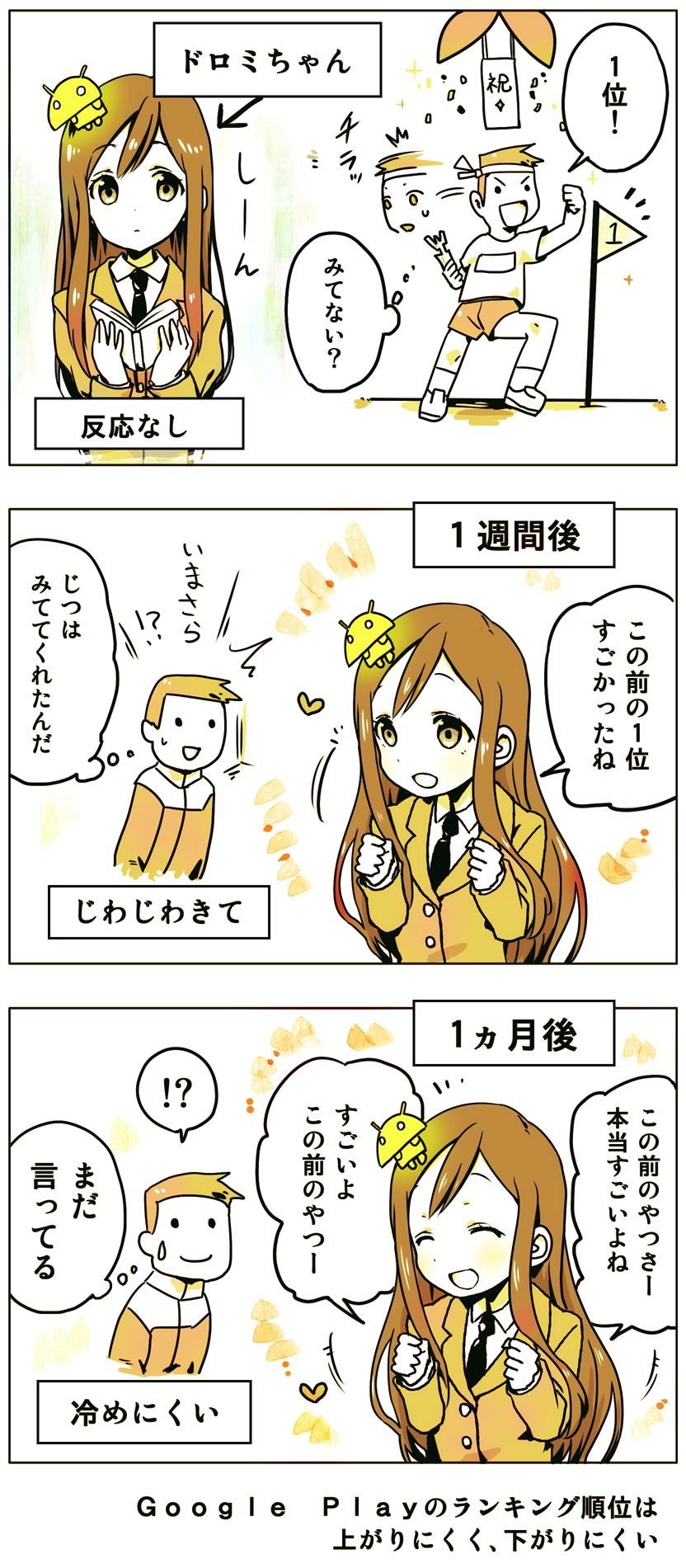manga_googleplay_ranking