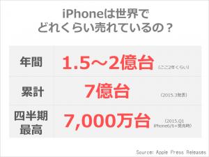 apple_kessan_iphone-number
