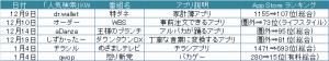 ninkikensaku_tv