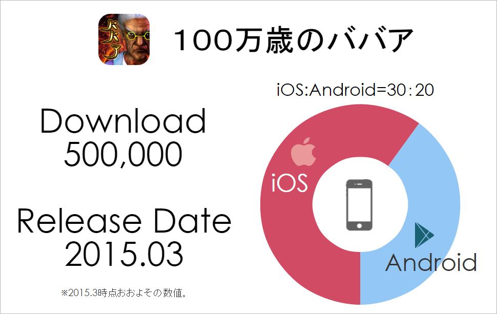 100manbba_data