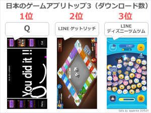 appannie2015_rank03