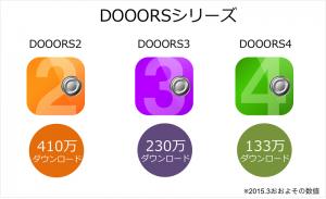 dooors_downloads