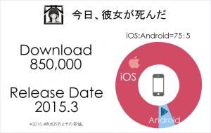 kanojyo_downloads