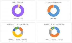 keshigomu_satboxapp
