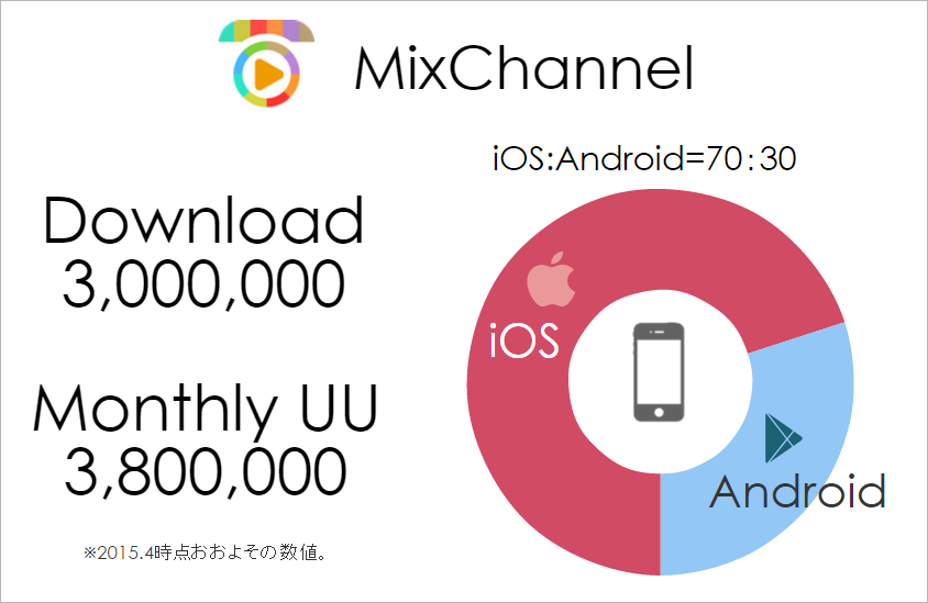 mixch_downloads
