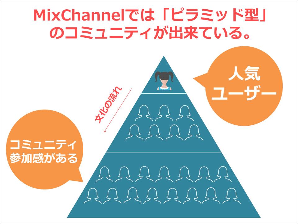 mixch_pyramid