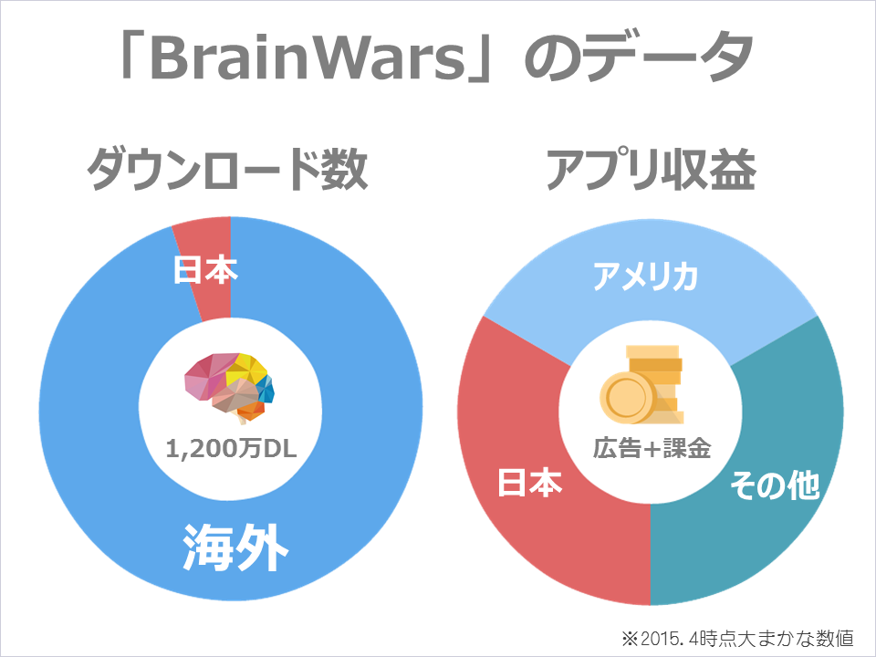 brainmanbou_bwdata