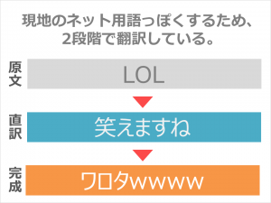 brainmanbou_translate