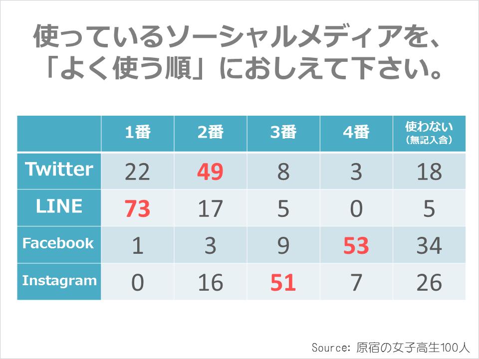 harajuku201503_social_userate