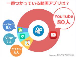 harajuku201503_videoapp