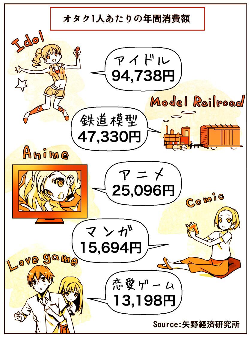 otakumarket_manga