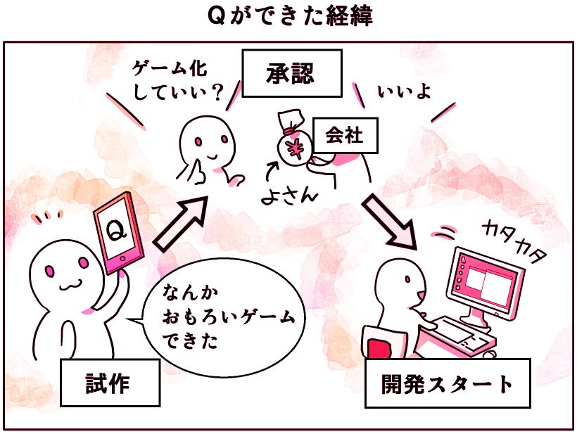 q_manga_develop