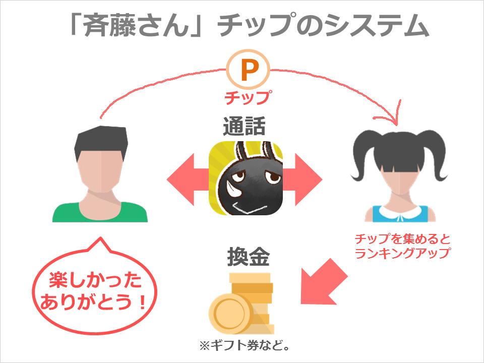 saitosan_chip