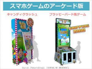 app_arcadegame
