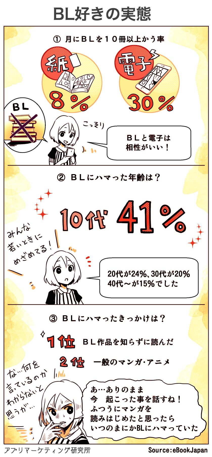 bl_mangadata