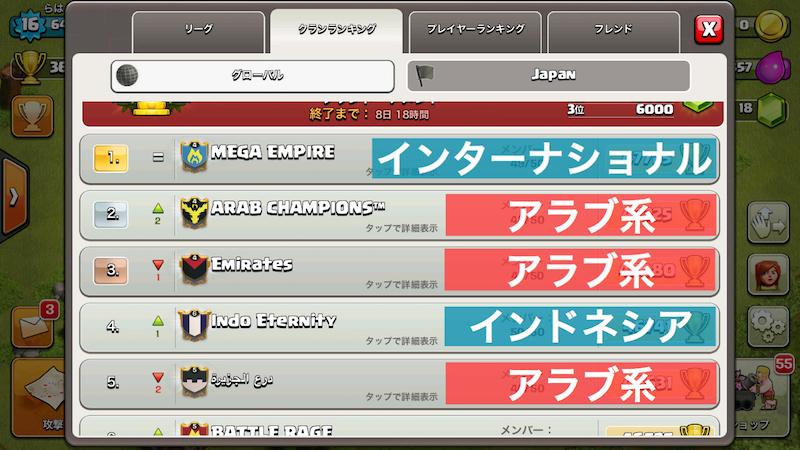 clacla_ranking_arab