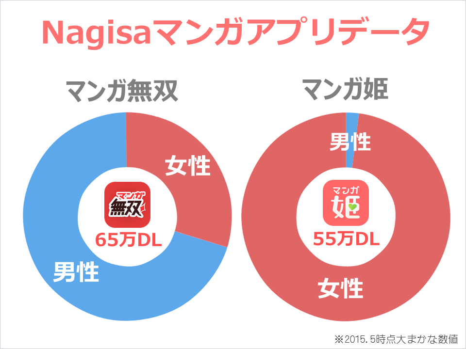 nagisamanga_userdata2