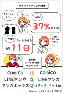 manga_comicapp