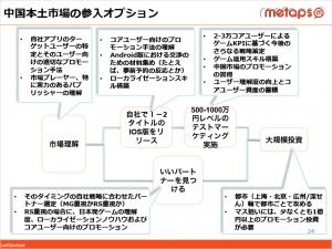 metaps_chinaken11