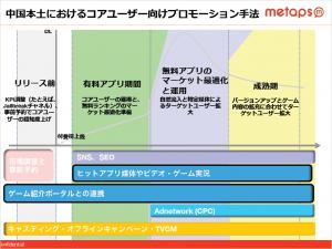 metaps_chinaken12