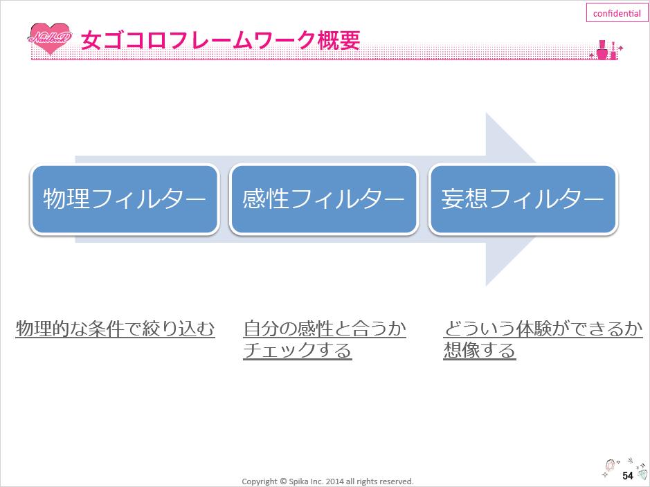 nailbook_framework01