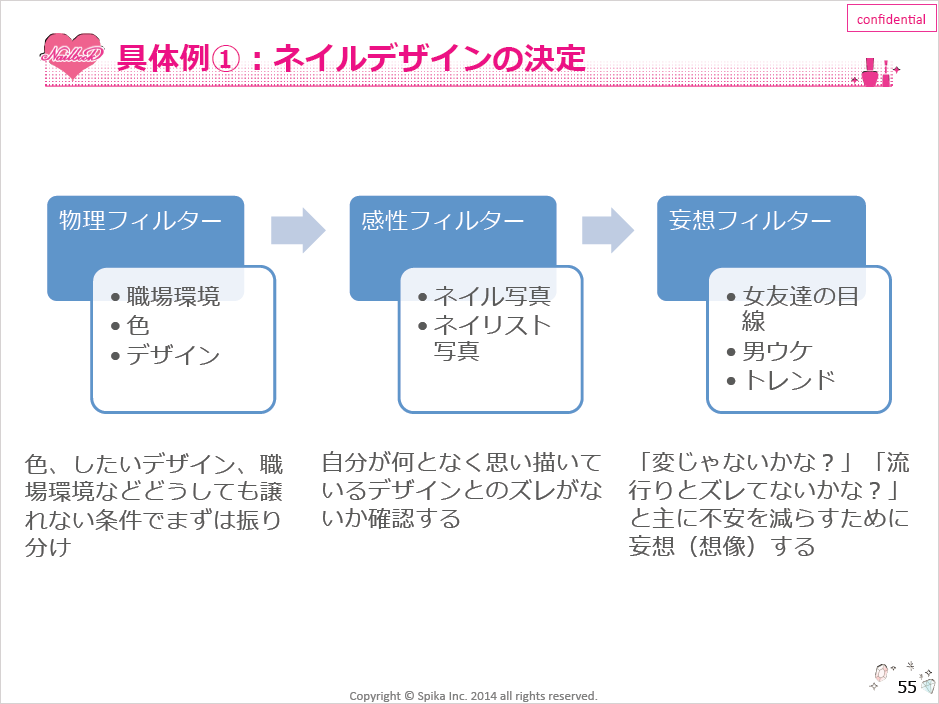nailbook_framework02