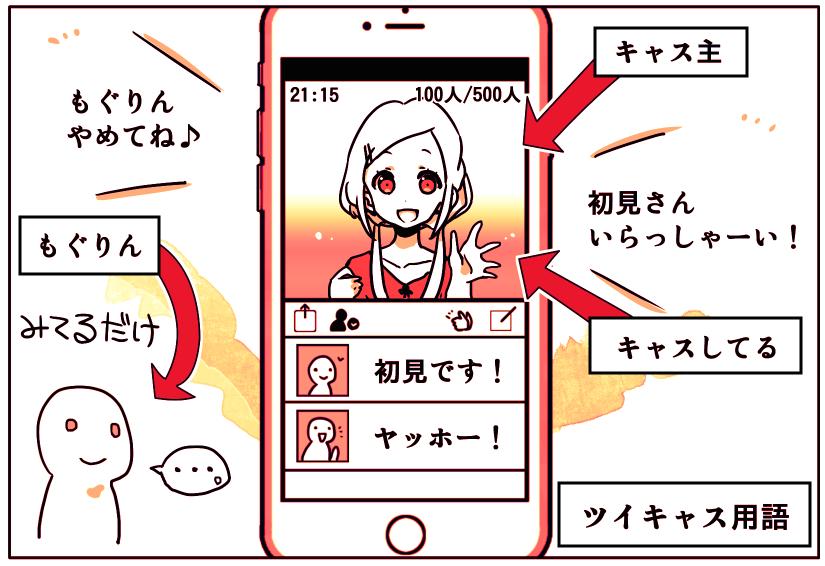 twicas_manga_yougo