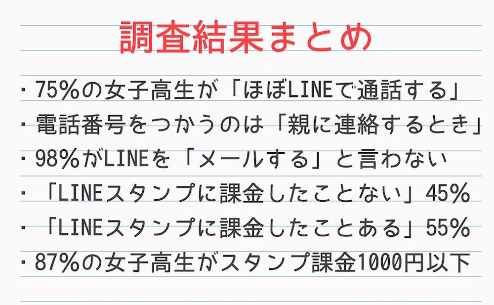 harajuku_linekakin_matome