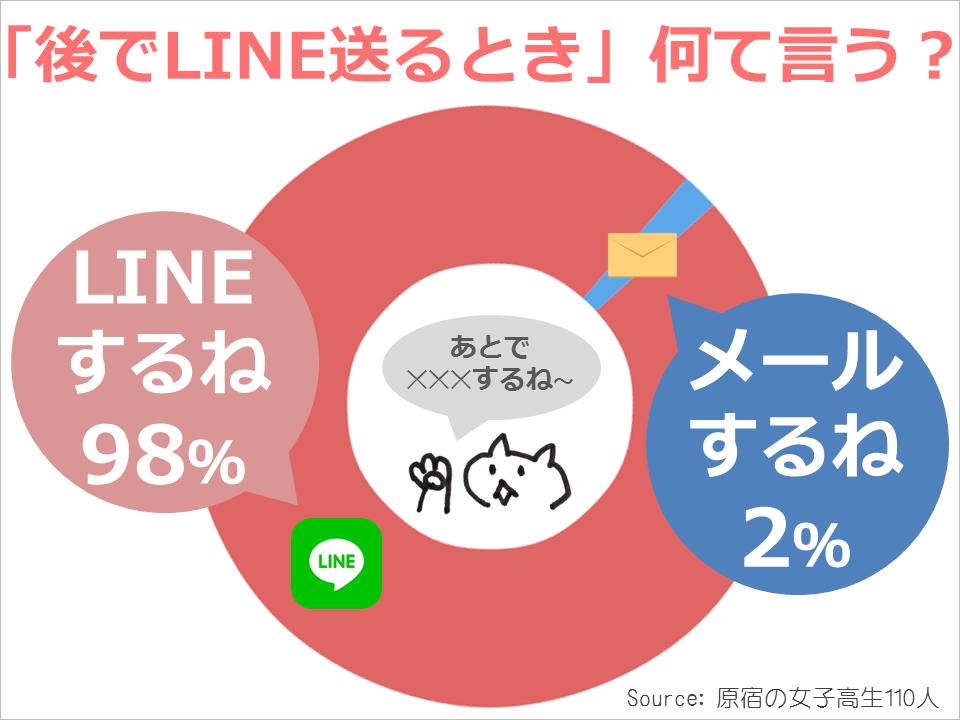 harajuku_linemail