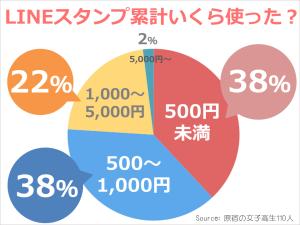 harajuku_linemoney