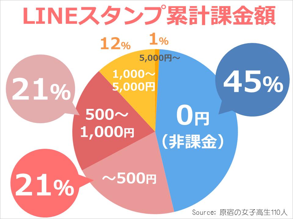 harajuku_linemoney_overall