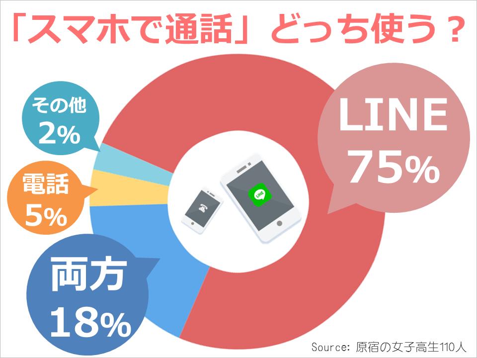 harajuku_linetelephone