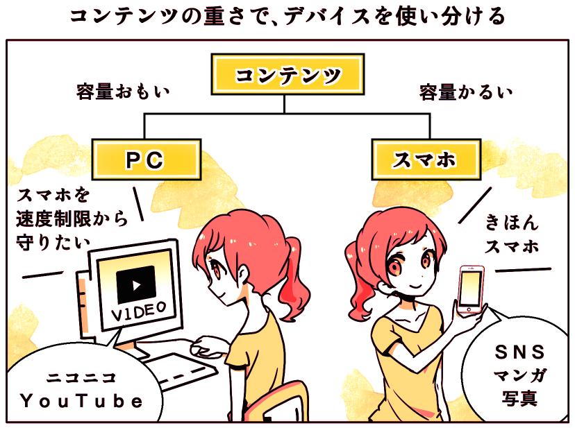harajuku_manga_contentsdevice