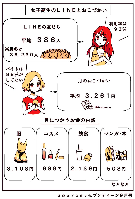 harajuku_manga_jklineinfograph