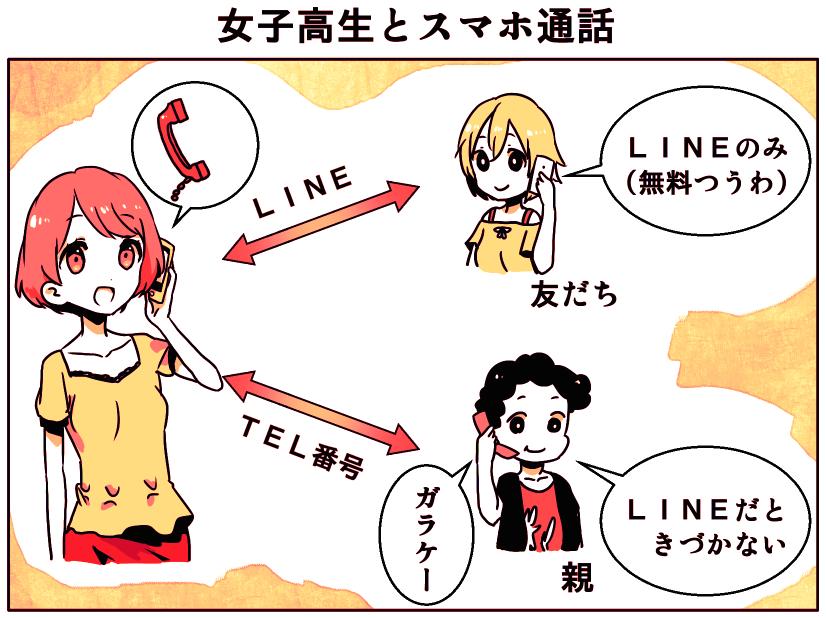harajuku_manga_linetel