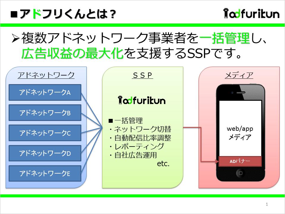 adfurikun_about2