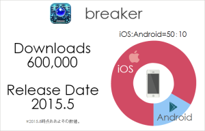 breaker_downloads