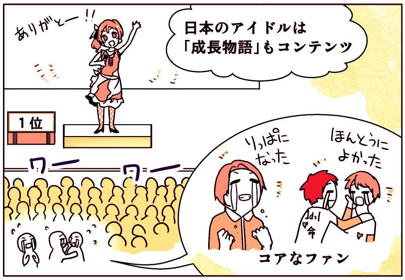 cheerz_manga_idolstory